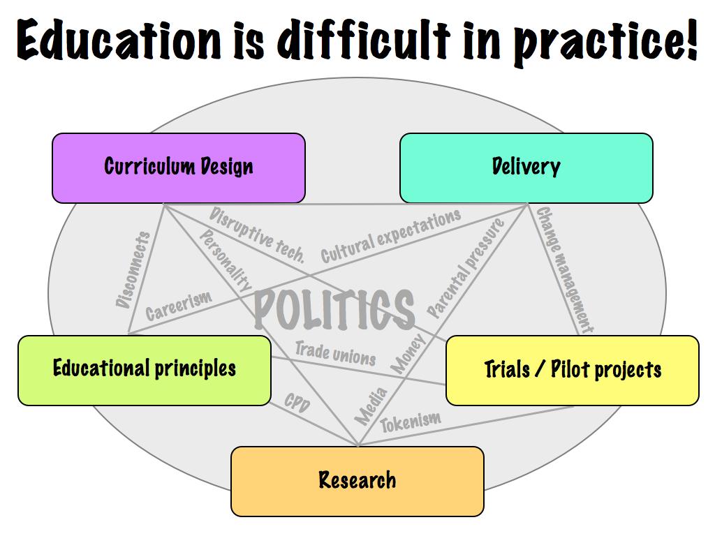 educatia in practica